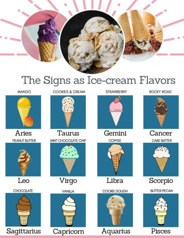The Signs as Ice Cream Flavors